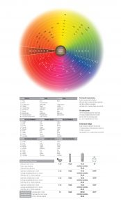 Cartella-Colori-Maxima-OK_Page_6