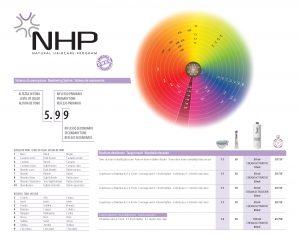 NHP cartella web ITA_Page_6